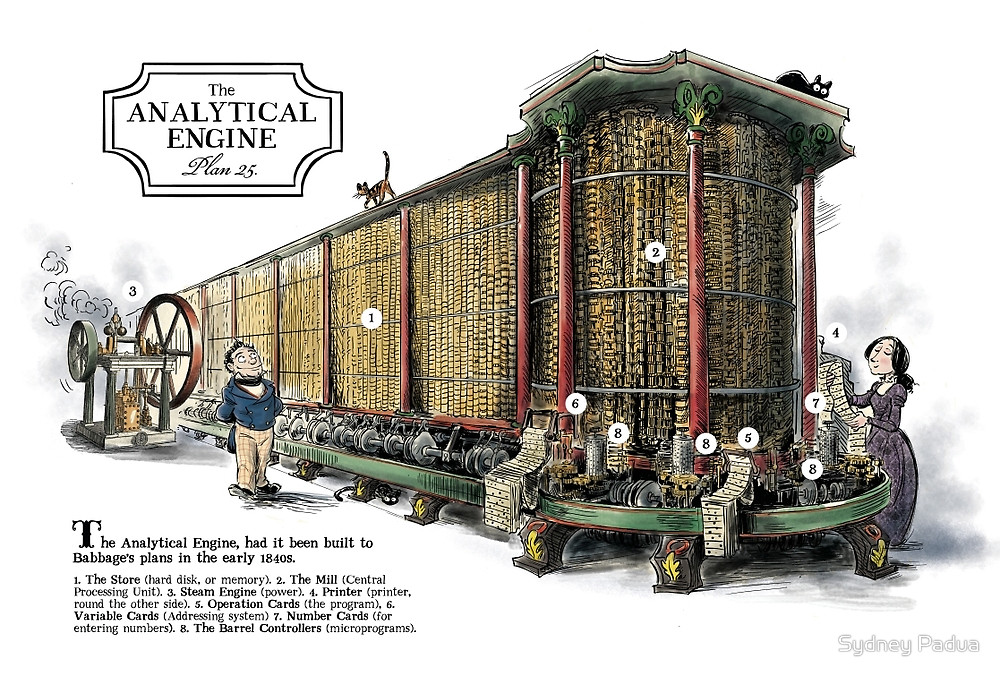 Stylized View of the Analytical Engine